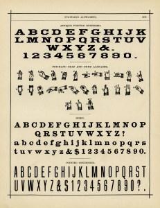 old book page, vintage printable alphabet, standard alphabet, sign language, Victorian alpha digital, vintage school graphic