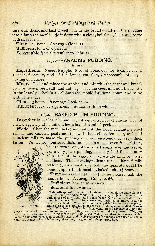 Plum Pudding Recipes Old Design Shop Blog