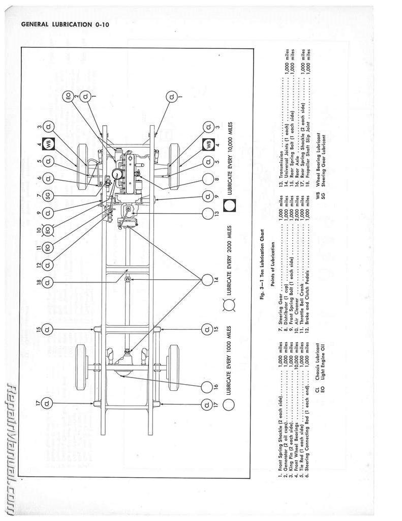 1954 Chevy Truck Shop Manual Pdf