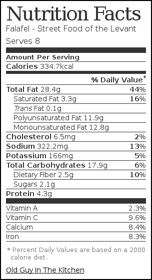 Nutrition label for Falafel - Street Food of the Levant