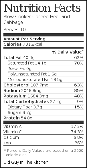 Nutrition label for Slow Cooker Corned Beef and Cabbage