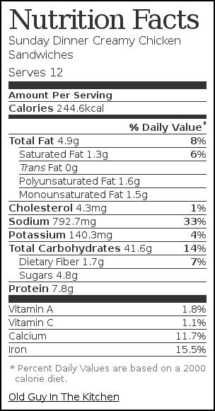 Nutrition label for Sunday Dinner Creamy Chicken Sandwiches