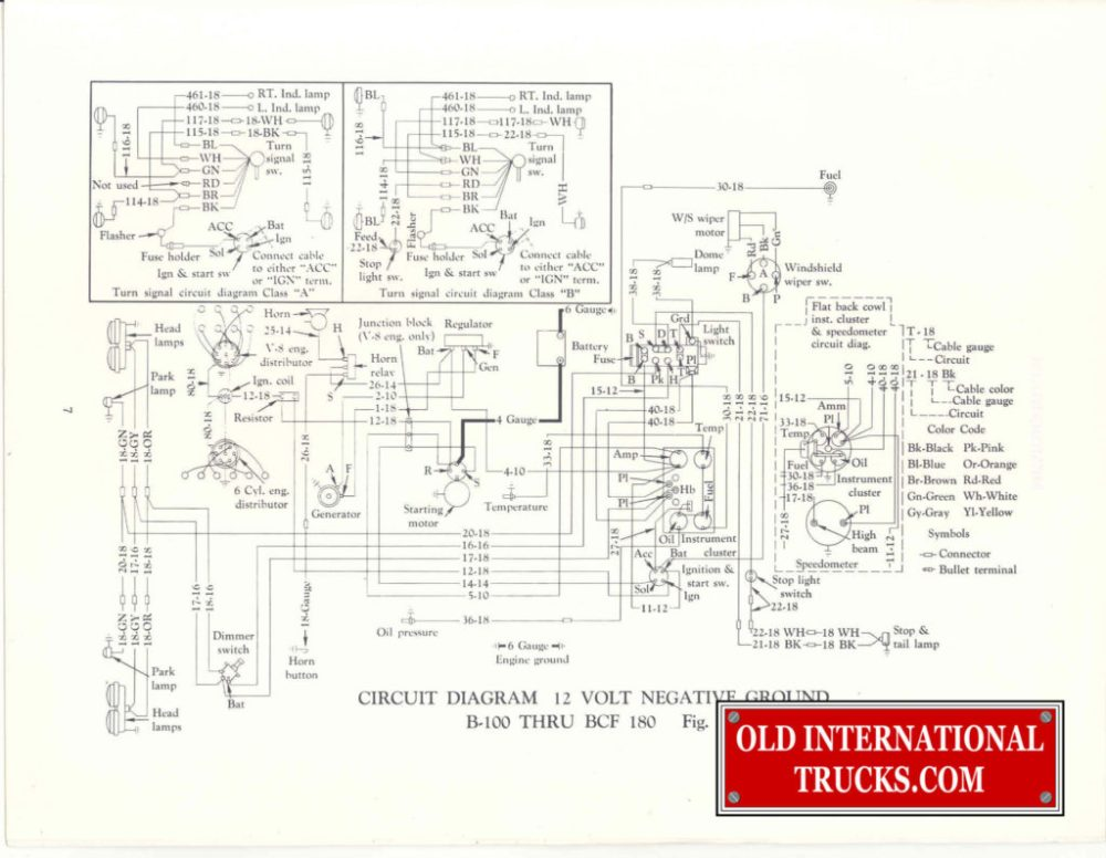 medium resolution of wiring harness scout 800 scout 800 master cylinder wiring diagram elsalvadorla ih 574