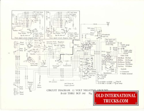 small resolution of wiring harness scout 800 scout 800 master cylinder wiring diagram elsalvadorla ih 574