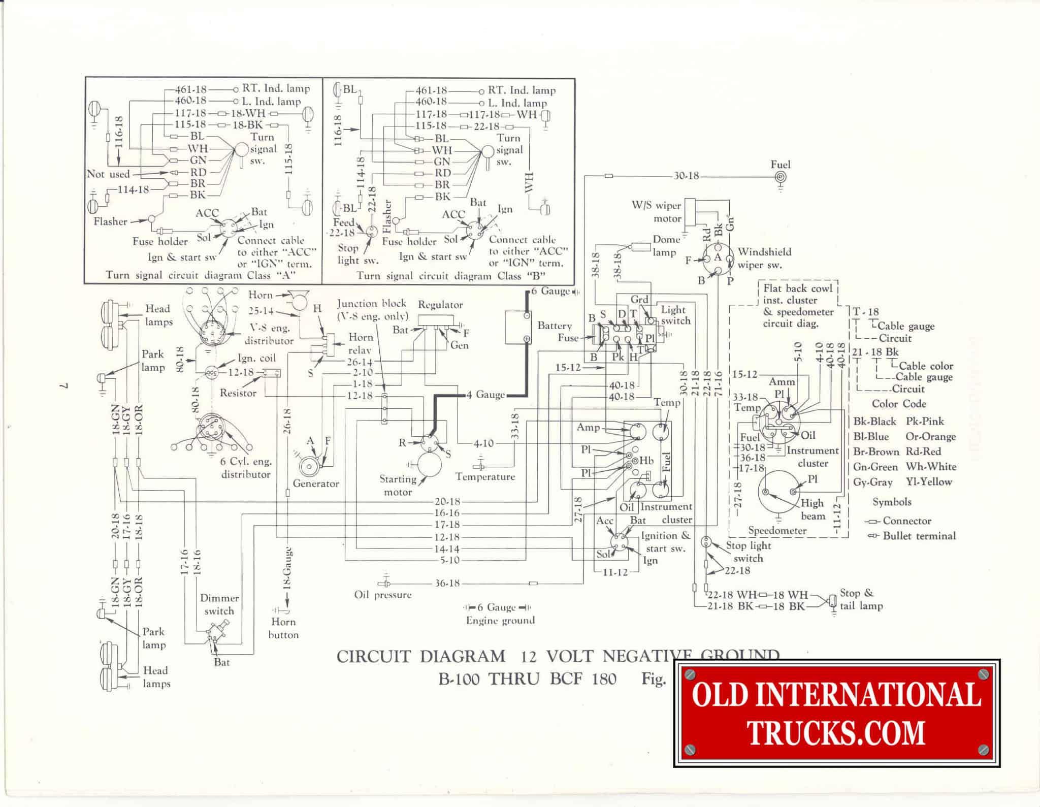 fender wire diagram