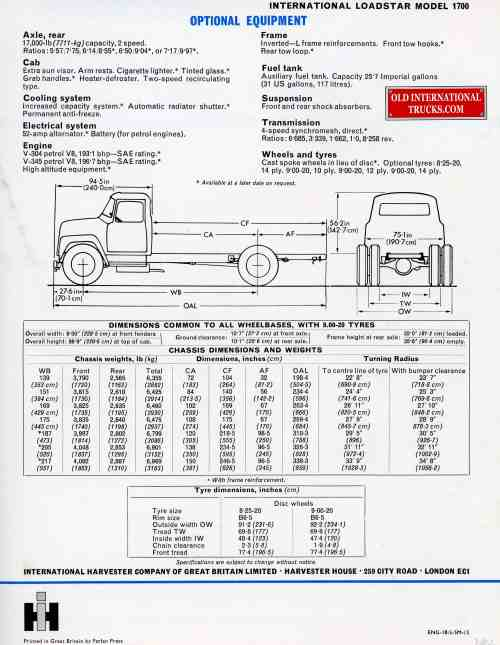 small resolution of enchanting 1974 ih loadstar 1700 wiring diagram photos