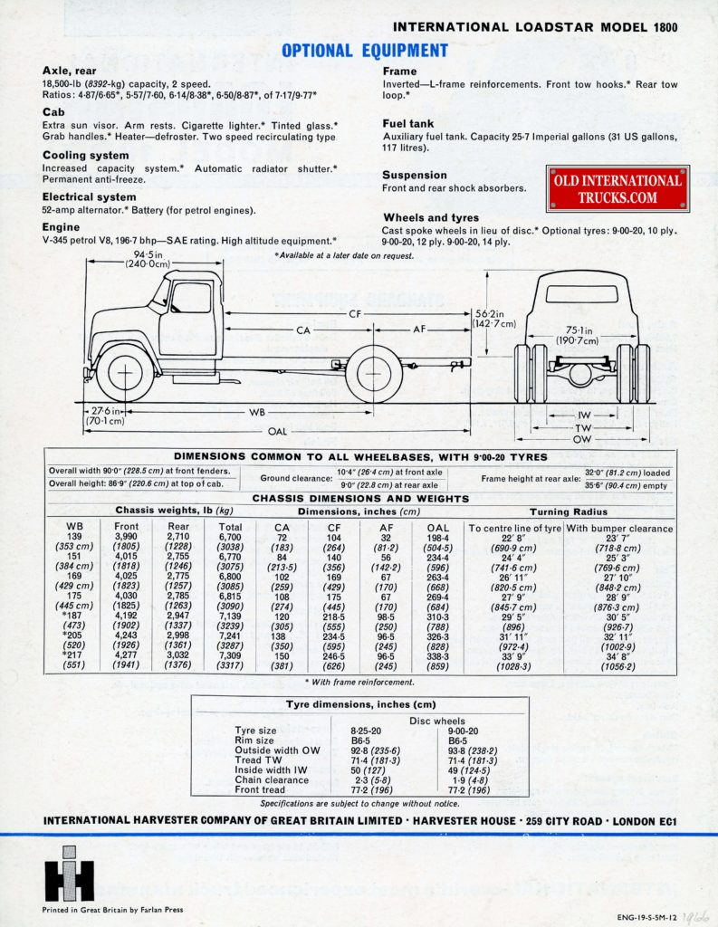 Old International Ads From The Loadstar • Old