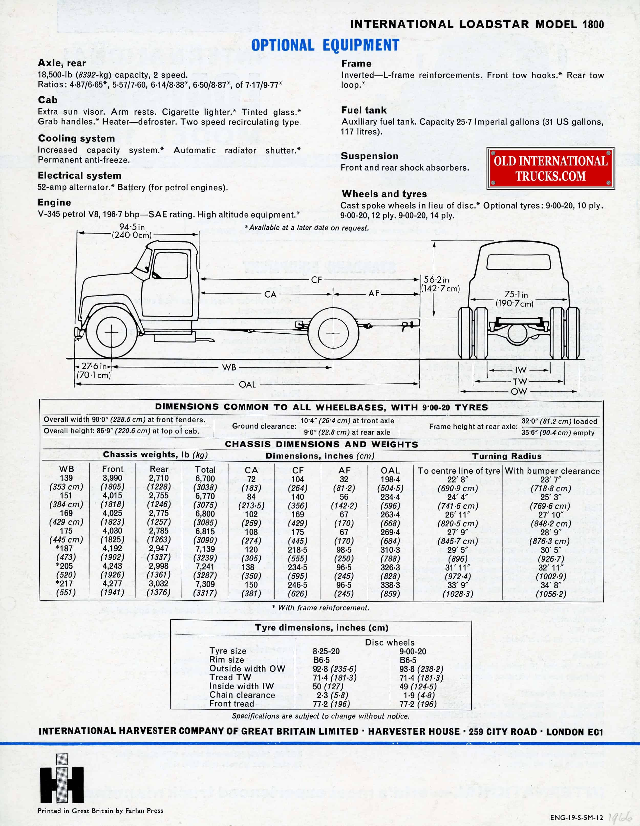 international scout wiring diagram trailer socket 7 pins ih ignition point within and