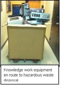knowledgework
