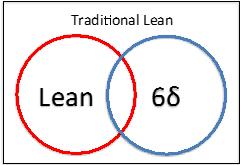 traditionallean