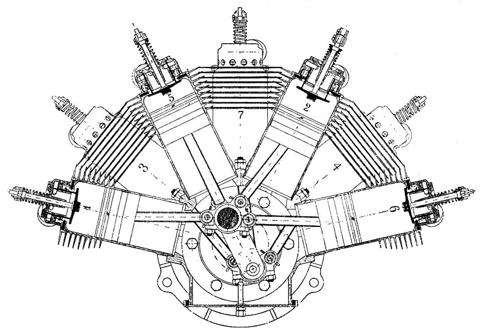 Radial Sel Aircraft Engine, Radial, Free Engine Image For