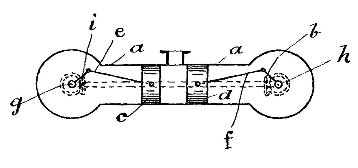 Radial Engine Oil Flow Diagram Engine Oil Pan Wiring