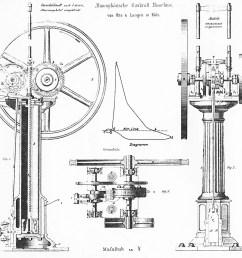 old gas engine diagram use wiring diagram old engine diagram [ 1200 x 1159 Pixel ]