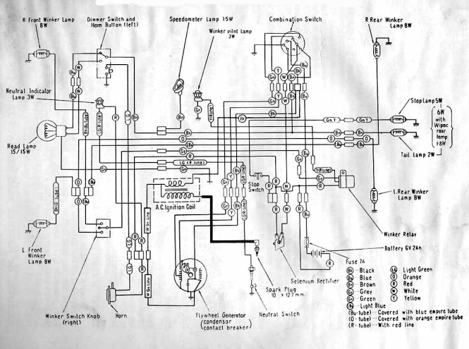 xrm motorcycle wiring diagram xrm image wiring diagram honda xrm motorcycle wiring diagram wiring diagrams on xrm motorcycle wiring diagram