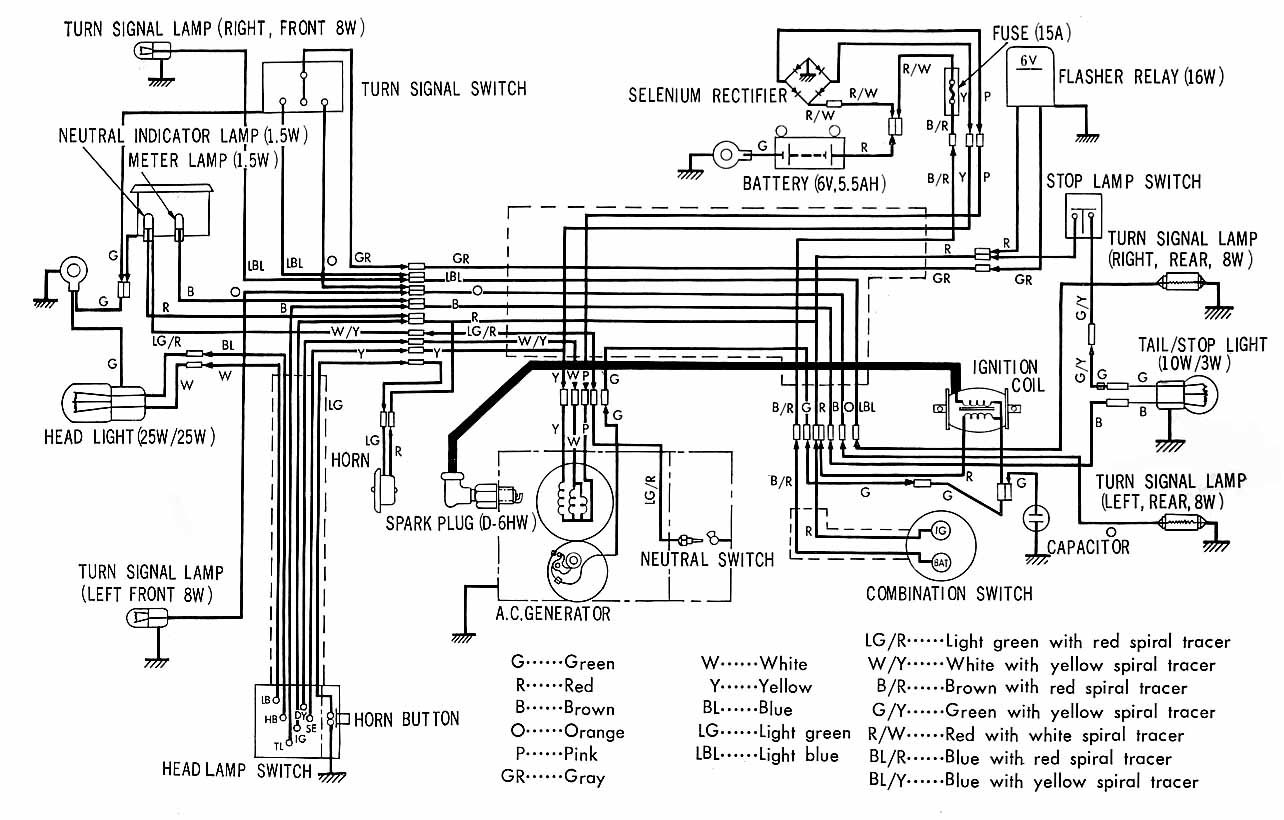 1981 Honda C70 Passport Wiring Diagram