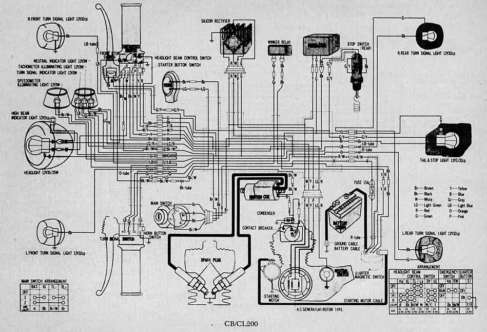 Help Needed: Karizma R Wiring Diagram