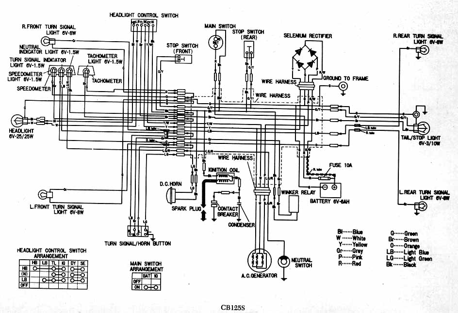 Kawasaki Cdi Ignition Wiring Diagram, Kawasaki, Free