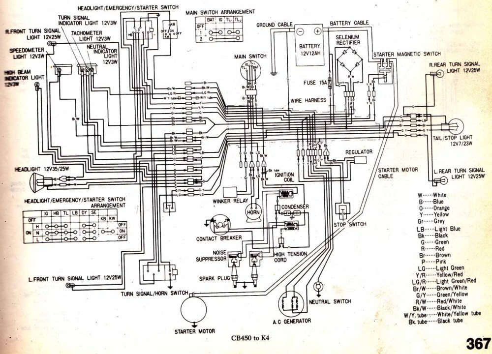 medium resolution of honda cb 450 wiring diagram wiring diagram yer cb 450 wiring schematic