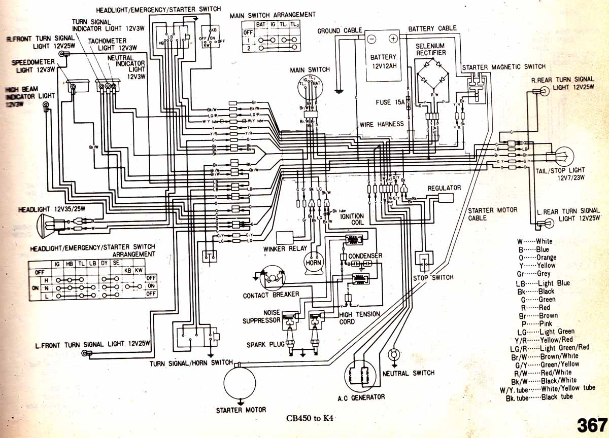hight resolution of honda cb 450 wiring diagram wiring diagram yer cb 450 wiring schematic