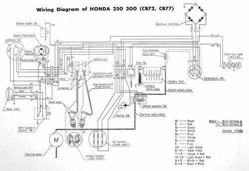 small resolution of 49cc terminator pocket bike wiring diagram speedometer 49cc cateye pocket bike wiring diagram