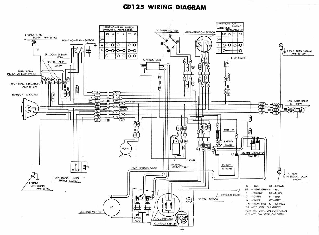AAMIDIS.blogspot.com: Wiring Diagram For Honda Trail 90