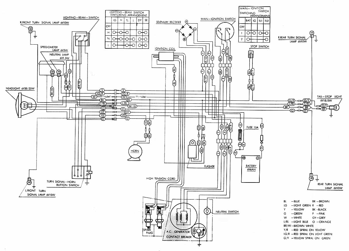 honda xr 125 wiring diagram 24v transformer xr250l engine auto