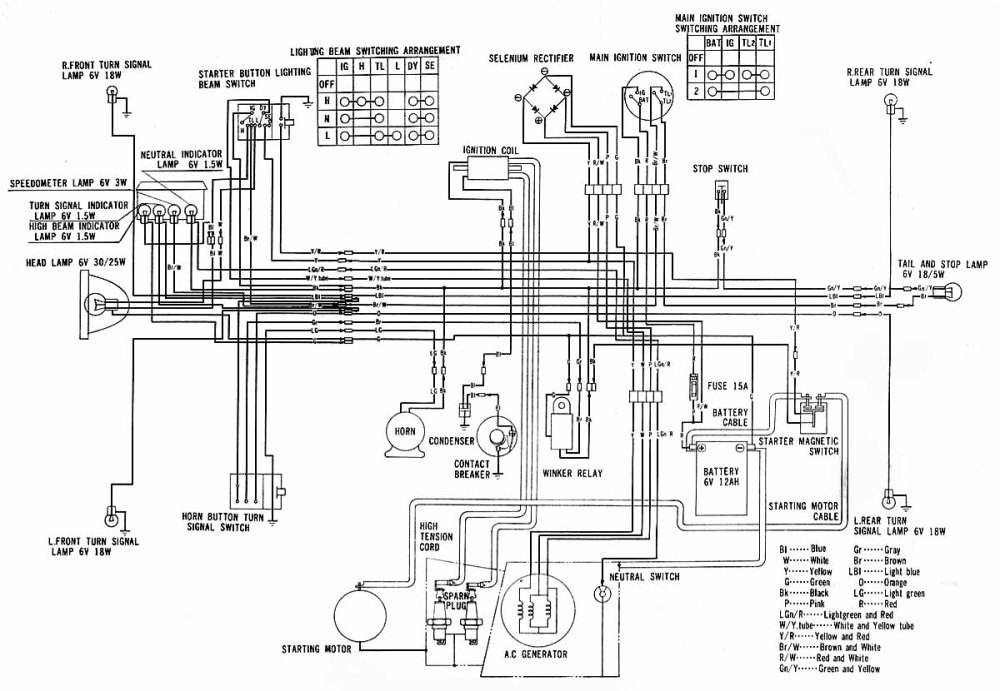 medium resolution of honda cdi 70 wiring diagram wiring diagram bloghonda cdi 70 wiring diagram wiring library honda cdi
