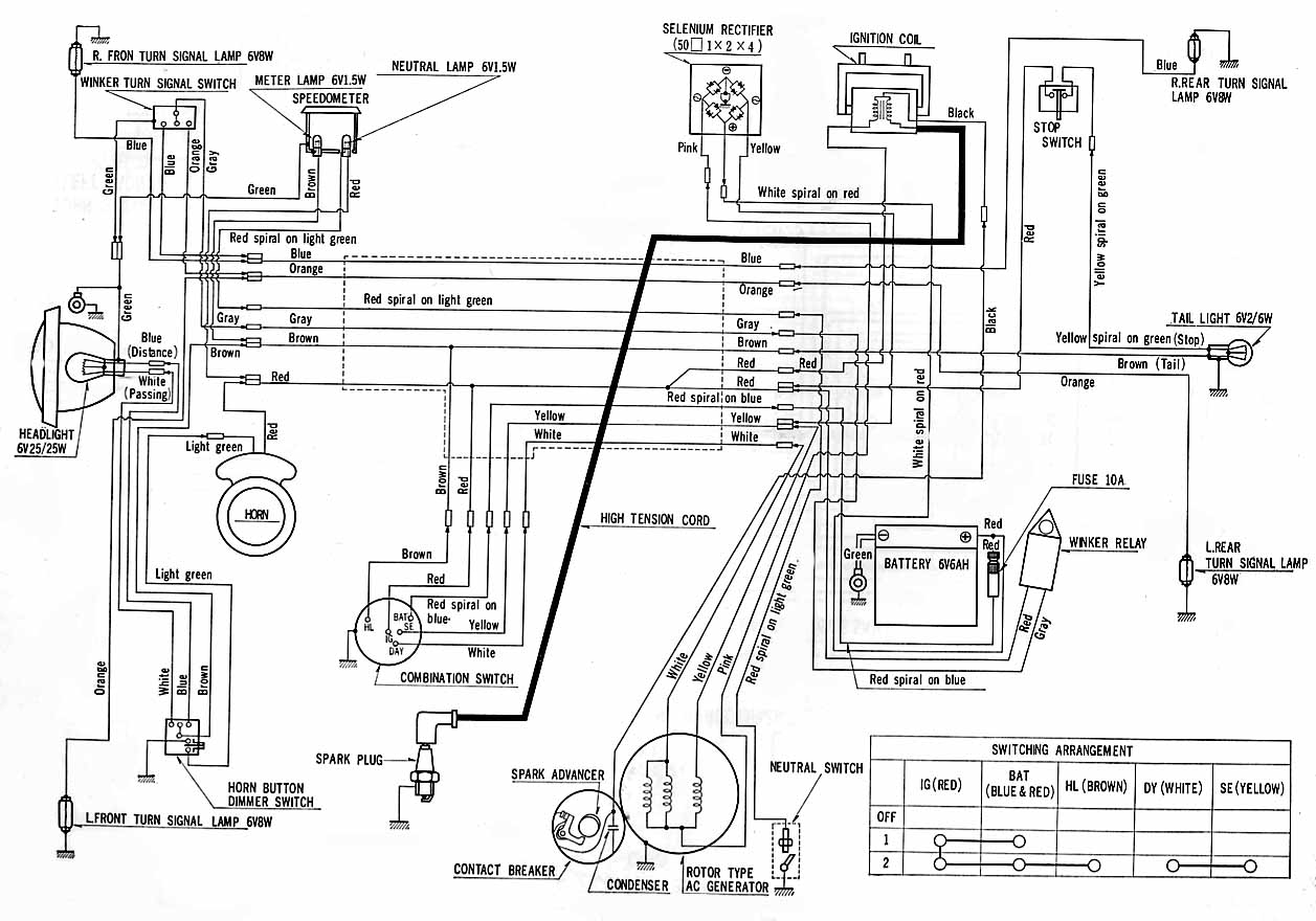 Honda S90 Wiring Harness Auto Electrical Diagram Amc Javelin Tach Diagrams W P Law Basic Wire Horn Standard Stratocaster Scheme Guitar For 3 Way Switch