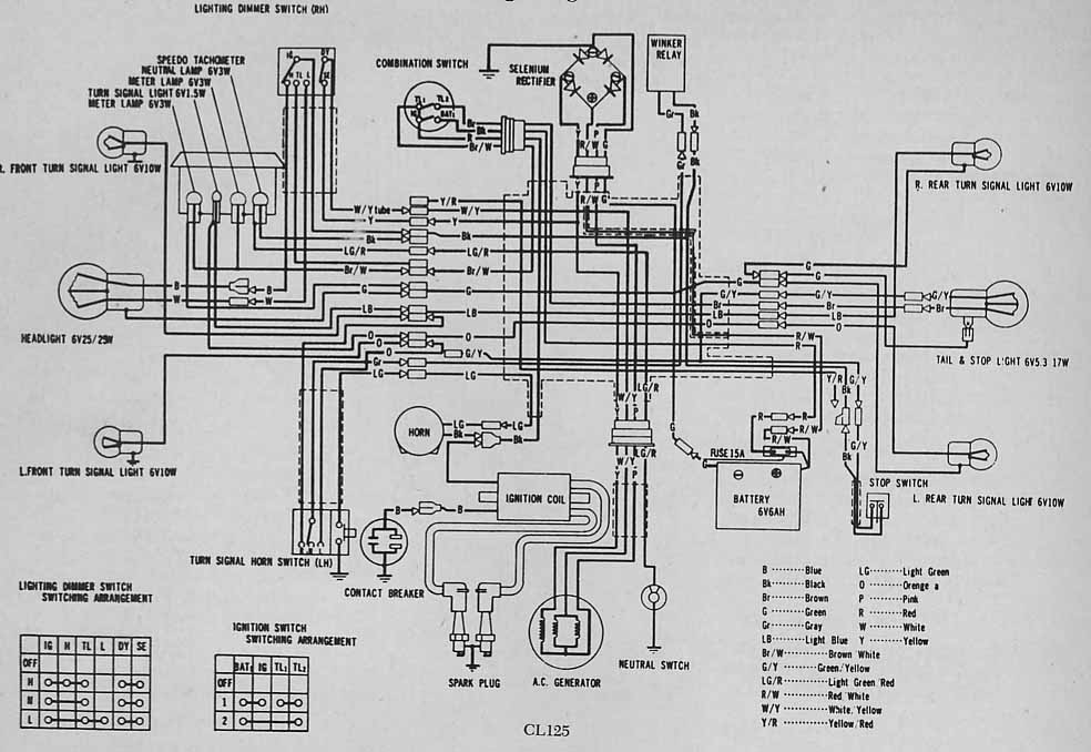cl350 wiring diagram