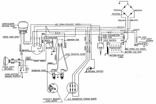 small resolution of wiring diagram for 1970 honda ct70 get free image about 1981 honda xr80 1981 xr 100