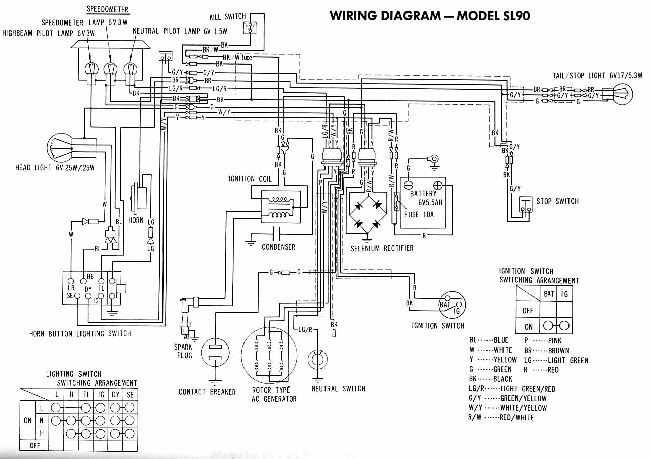 Index of /MC/WiringDiagrams