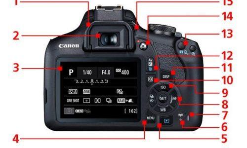 Bagian-Bagian Kamera dslr