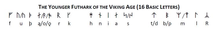 old norse, viking saga, saga, viking,  icelandic saga, learn old norse, guide to old norse, oldnorse.org, viking language, viking language series, viking culture, viking history, iceland, medieval studies, medieval, runestone, runes, rune, younger futhark, viking age, runic lettters, runic alphabet