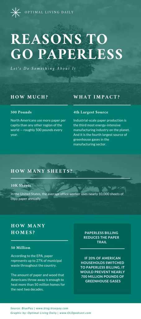paperless_infographic