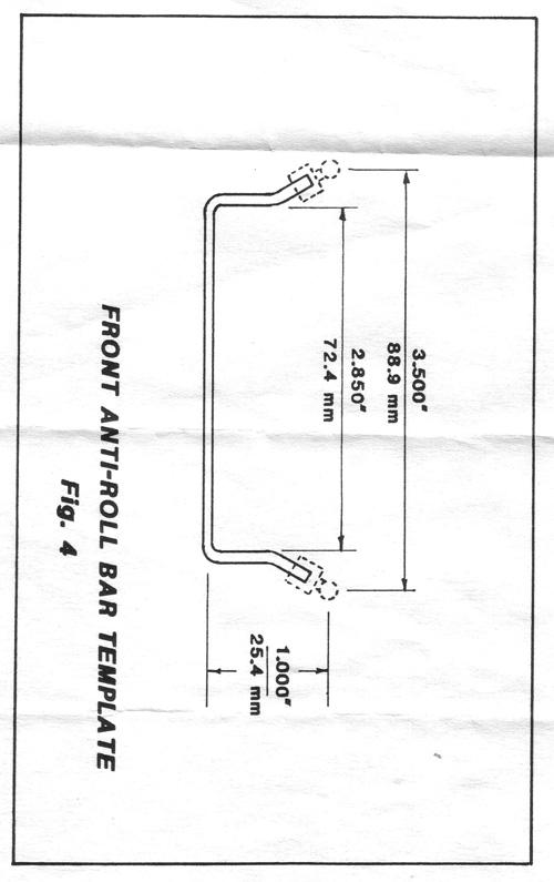 Associated Manuals