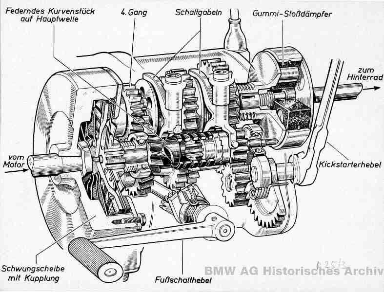 Norton Clipper Wiring Diagram
