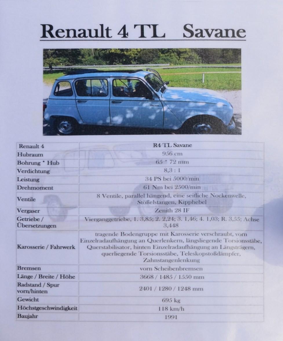 Renault 4 TL Savane technische Daten