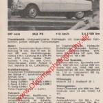 Citroen Ami 6 technische Daten von 1967
