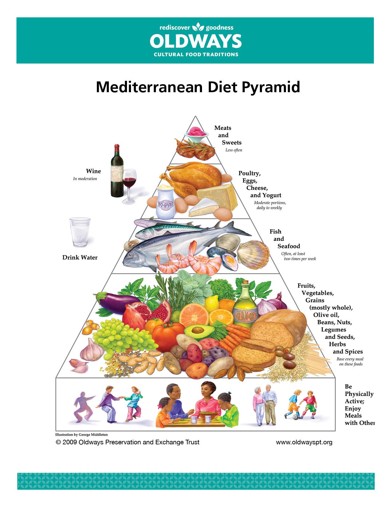 Mediterraneant