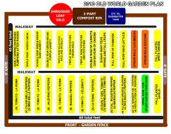 The 2013 Garden Plan.  There is a full size picture at the bottom of the post