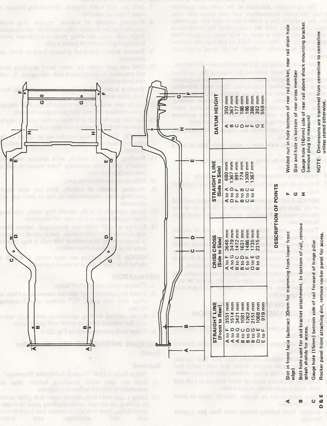 C4 Corvette Front Suspension Dimensions