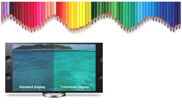 Sony XBR 4K Triluminos Display Color