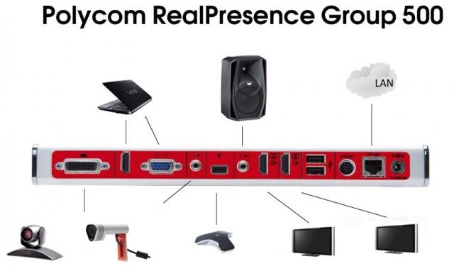 RealPresence Group Series price