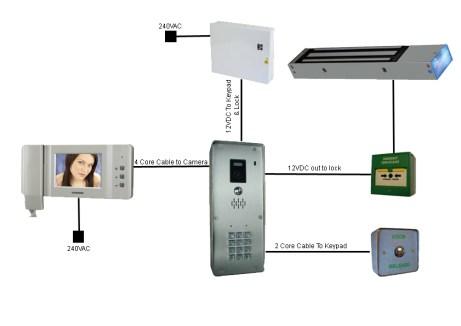 Video Door Phones Price in dhaka