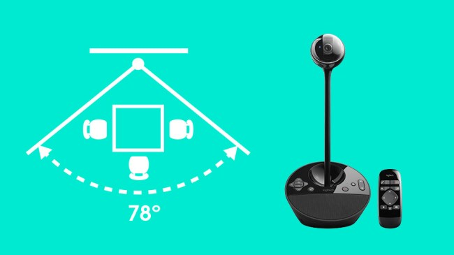 honest Logitech Video Conference in 2018