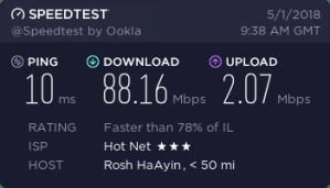 HOT 100/2MB скорость интернета