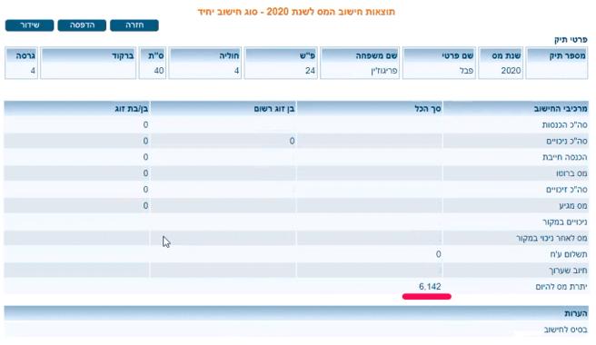 Годовой отчет в Мас Ахнасу - просчет налога