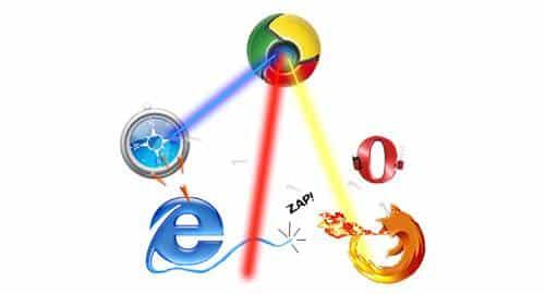 Guerra de Browsers