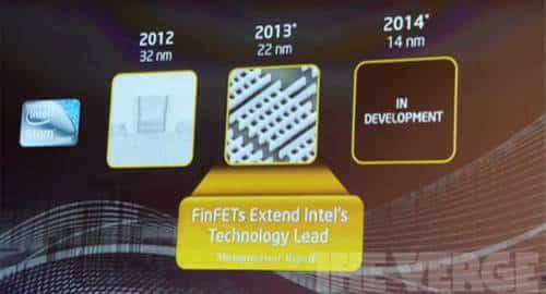Planos da Intel para 2014