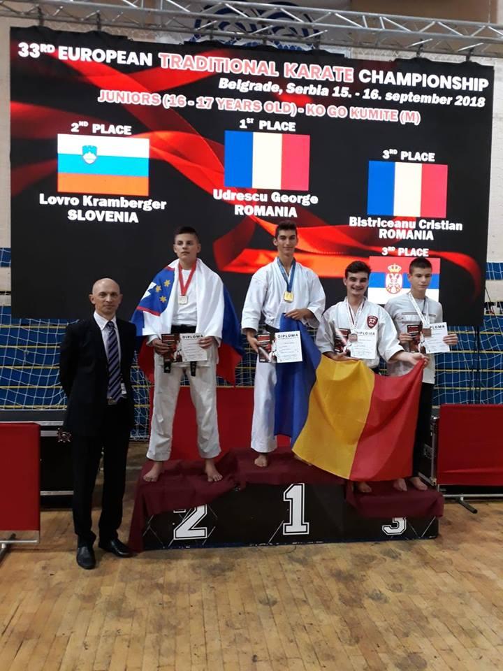 Medalii la Campionatele Europene de karate tradițional
